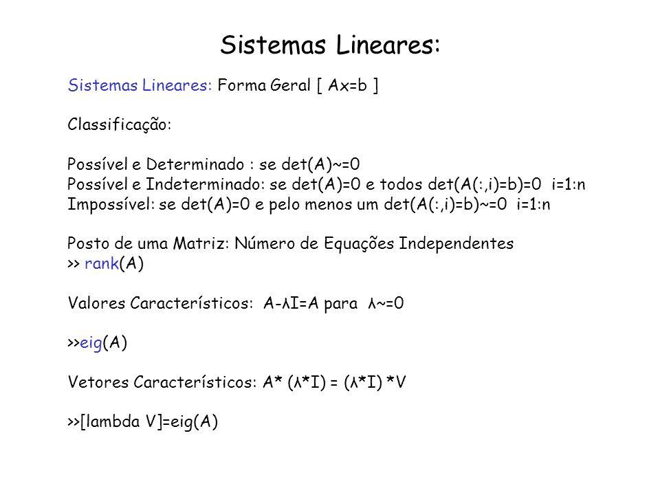 Sistemas Lineares: Sistemas Lineares: Forma Geral [ Ax=b ]